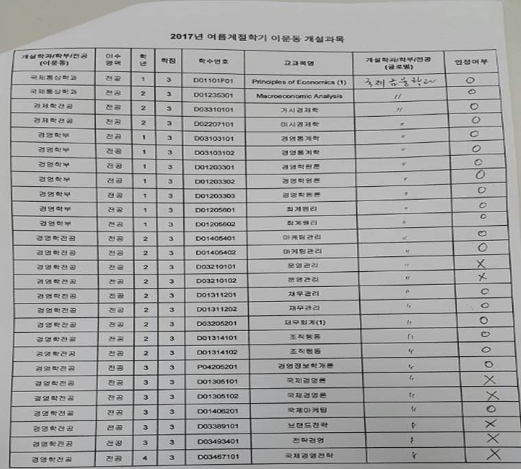 2017년 여름계절학기 서울캠퍼스 과목 중 전공/이중/부 인정과목 공지